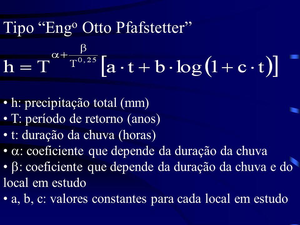 Tipo Eng o Otto Pfafstetter h: precipitação total (mm) T: período de retorno (anos) t: duração da chuva (horas) : coeficiente que depende da duração d