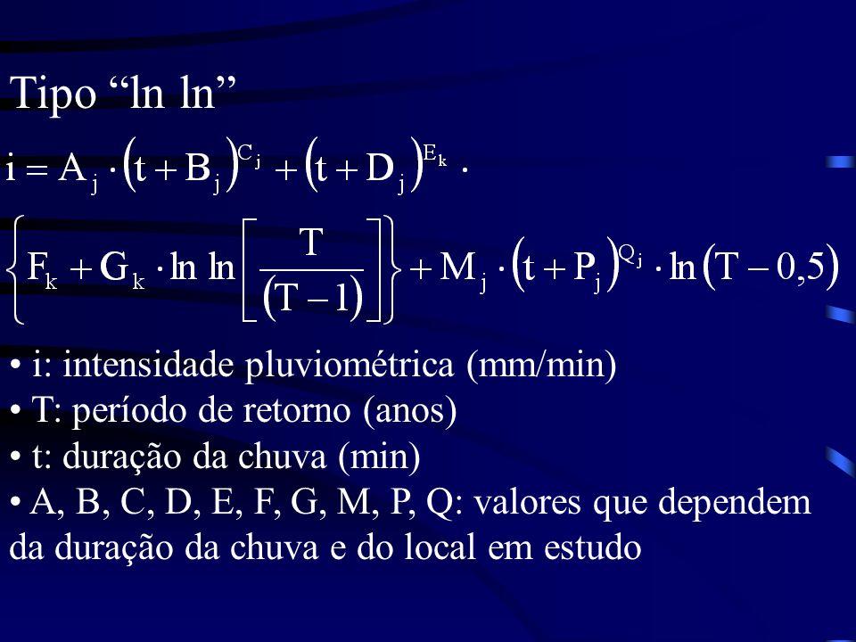 Tipo ln ln i: intensidade pluviométrica (mm/min) T: período de retorno (anos) t: duração da chuva (min) A, B, C, D, E, F, G, M, P, Q: valores que depe