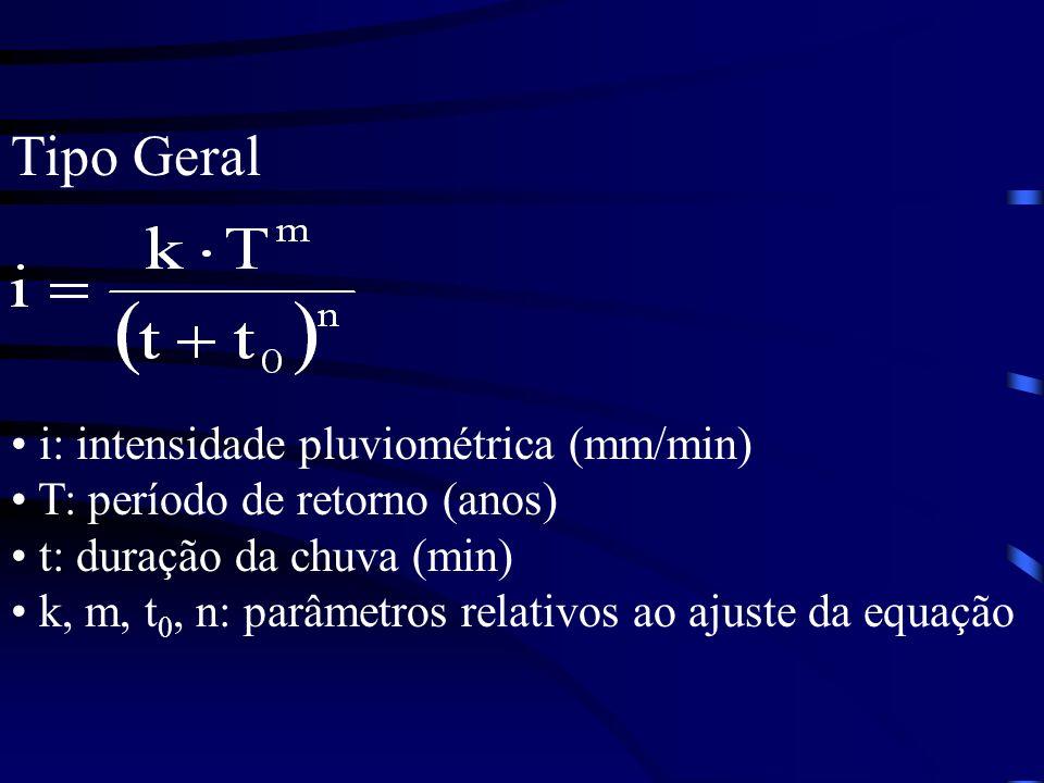 Tipo Geral i: intensidade pluviométrica (mm/min) T: período de retorno (anos) t: duração da chuva (min) k, m, t 0, n: parâmetros relativos ao ajuste d