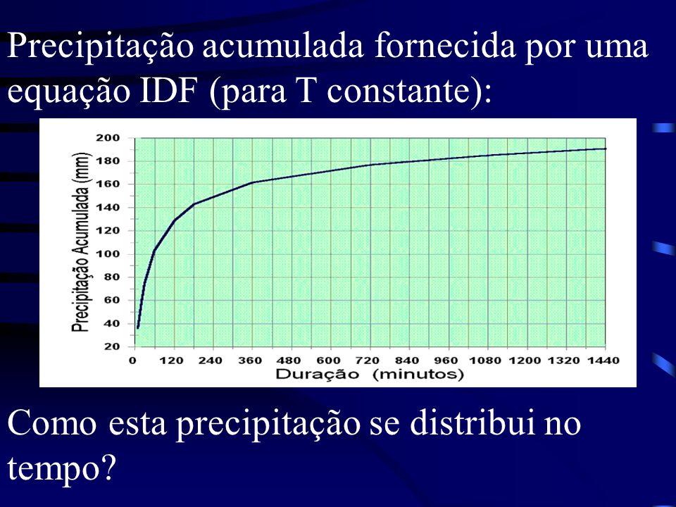 Precipitação acumulada fornecida por uma equação IDF (para T constante): Como esta precipitação se distribui no tempo?