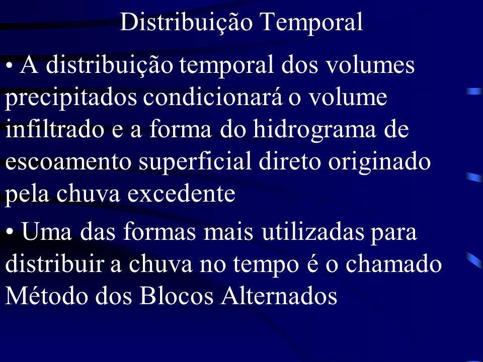 Distribuição Temporal A distribuição temporal dos volumes precipitados condicionará o volume infiltrado e a forma do hidrograma de escoamento superfic