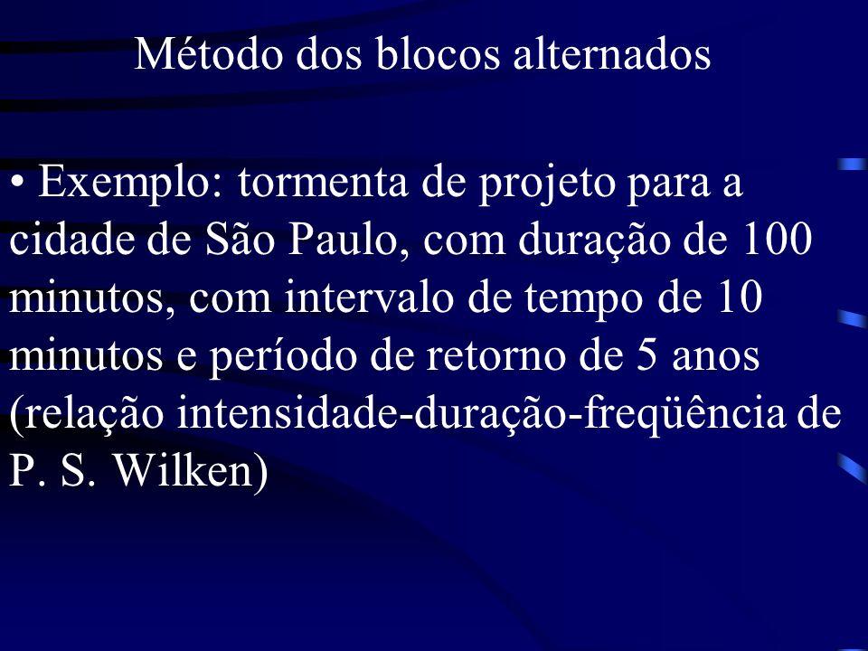 Método dos blocos alternados Exemplo: tormenta de projeto para a cidade de São Paulo, com duração de 100 minutos, com intervalo de tempo de 10 minutos