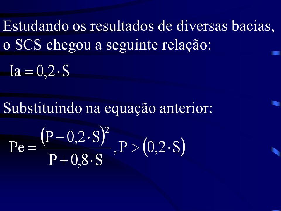 Estudando os resultados de diversas bacias, o SCS chegou a seguinte relação: Substituindo na equação anterior: