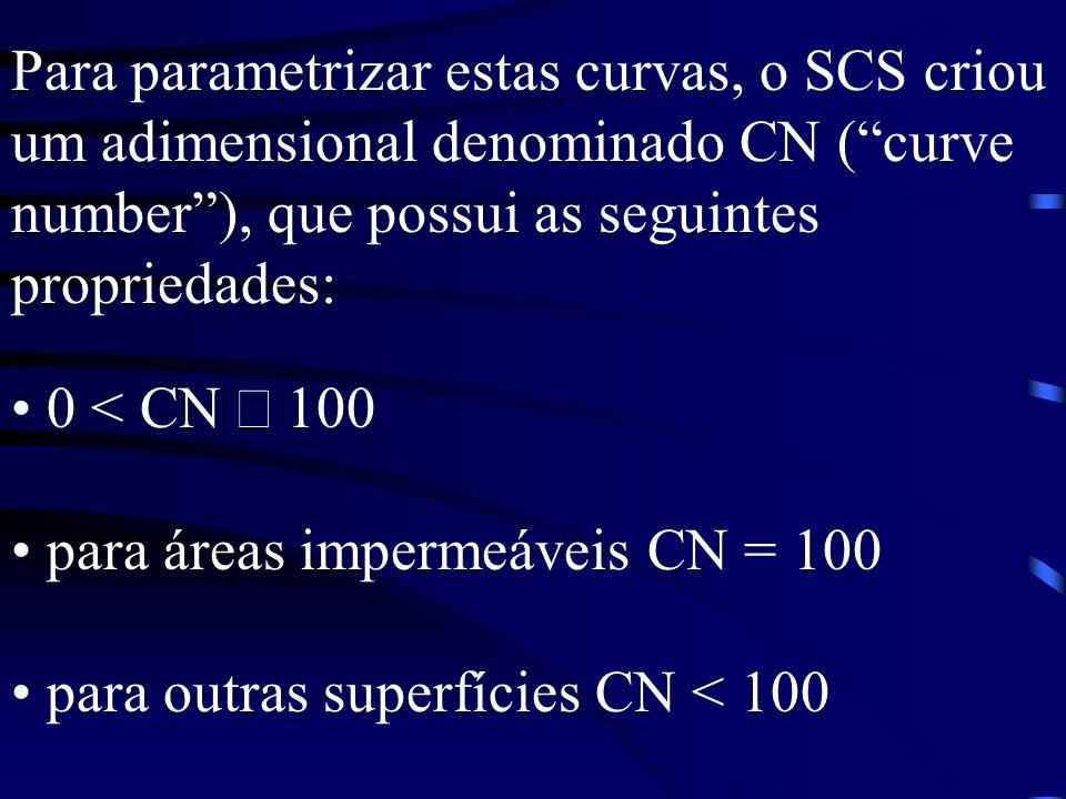 Para parametrizar estas curvas, o SCS criou um adimensional denominado CN (curve number), que possui as seguintes propriedades: 0 < CN 100 para áreas