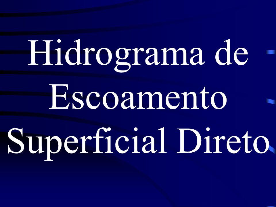 Hidrograma de Escoamento Superficial Direto