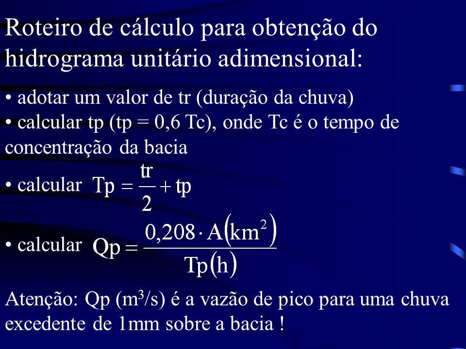 Roteiro de cálculo para obtenção do hidrograma unitário adimensional: adotar um valor de tr (duração da chuva) calcular tp (tp = 0,6 Tc), onde Tc é o