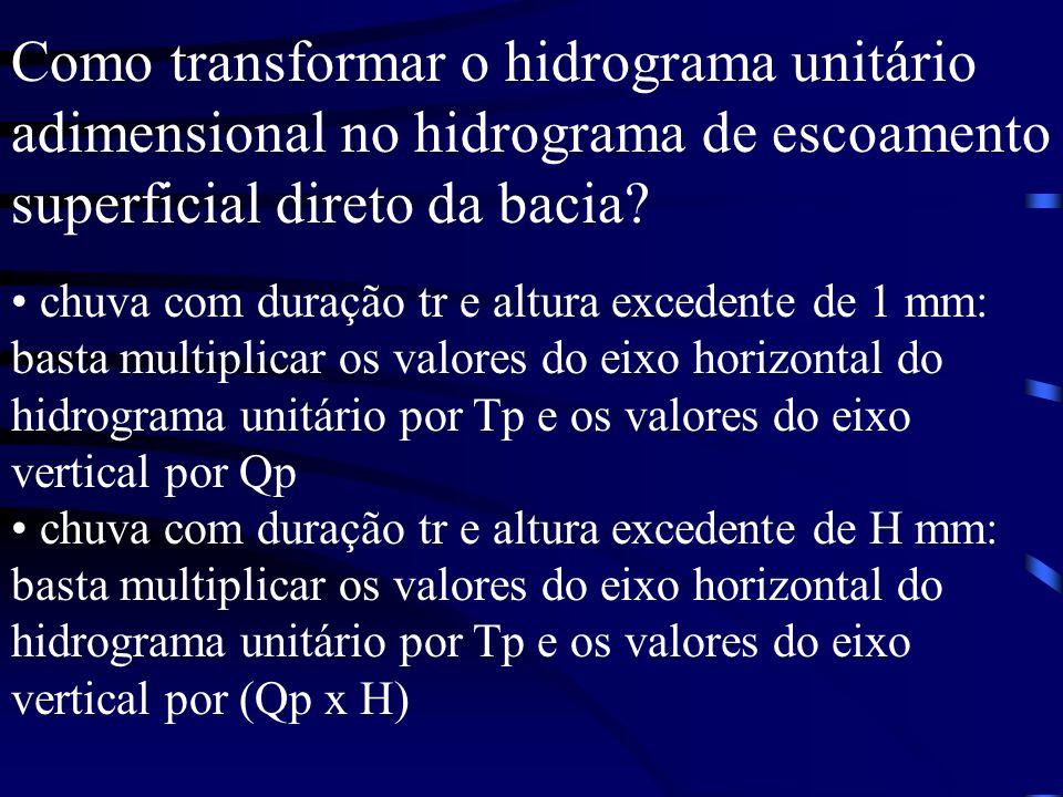 Como transformar o hidrograma unitário adimensional no hidrograma de escoamento superficial direto da bacia? chuva com duração tr e altura excedente d