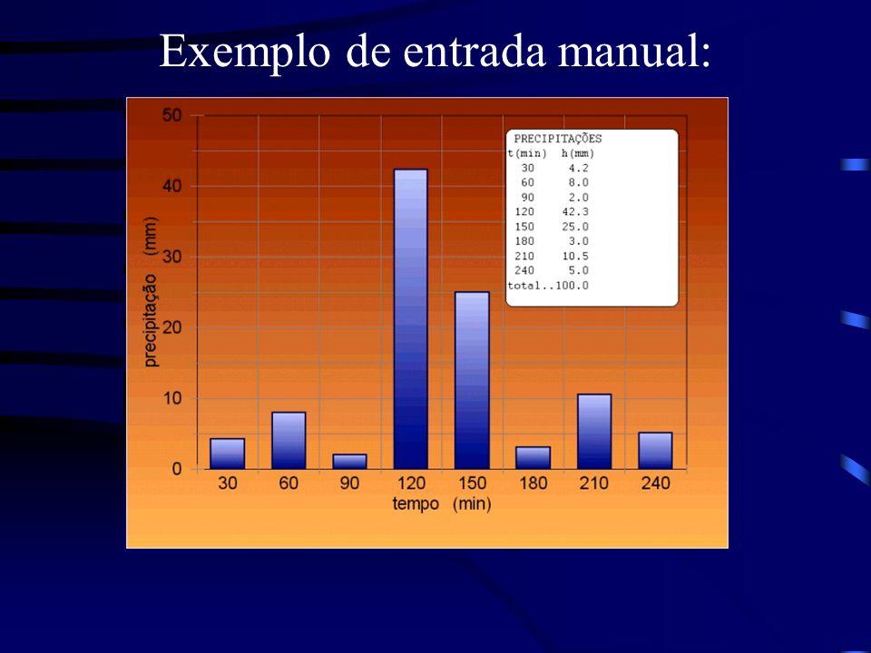 Tipo Geral i: intensidade pluviométrica (mm/min) T: período de retorno (anos) t: duração da chuva (min) k, m, t 0, n: parâmetros relativos ao ajuste da equação