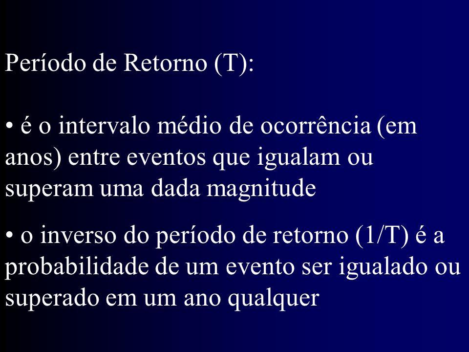 Período de Retorno (T): é o intervalo médio de ocorrência (em anos) entre eventos que igualam ou superam uma dada magnitude o inverso do período de retorno (1/T) é a probabilidade de um evento ser igualado ou superado em um ano qualquer