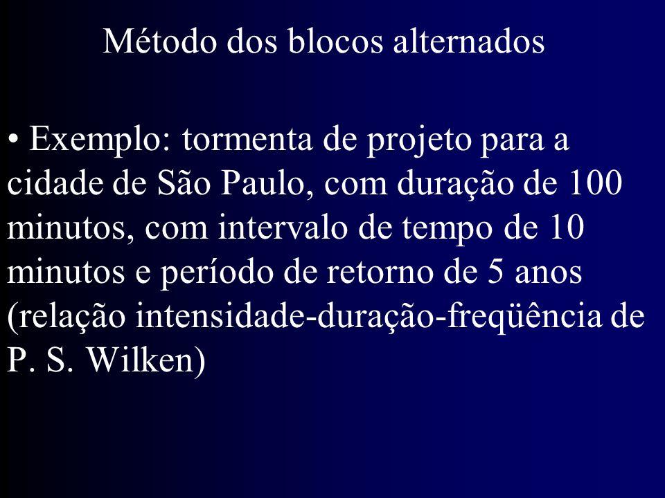 Método dos blocos alternados Exemplo: tormenta de projeto para a cidade de São Paulo, com duração de 100 minutos, com intervalo de tempo de 10 minutos e período de retorno de 5 anos (relação intensidade-duração-freqüência de P.
