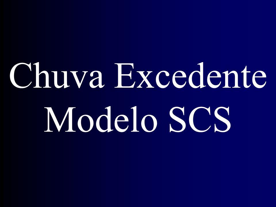 Chuva Excedente Modelo SCS