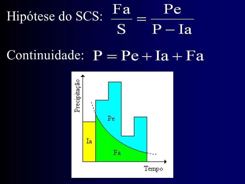 Hipótese do SCS: Continuidade: