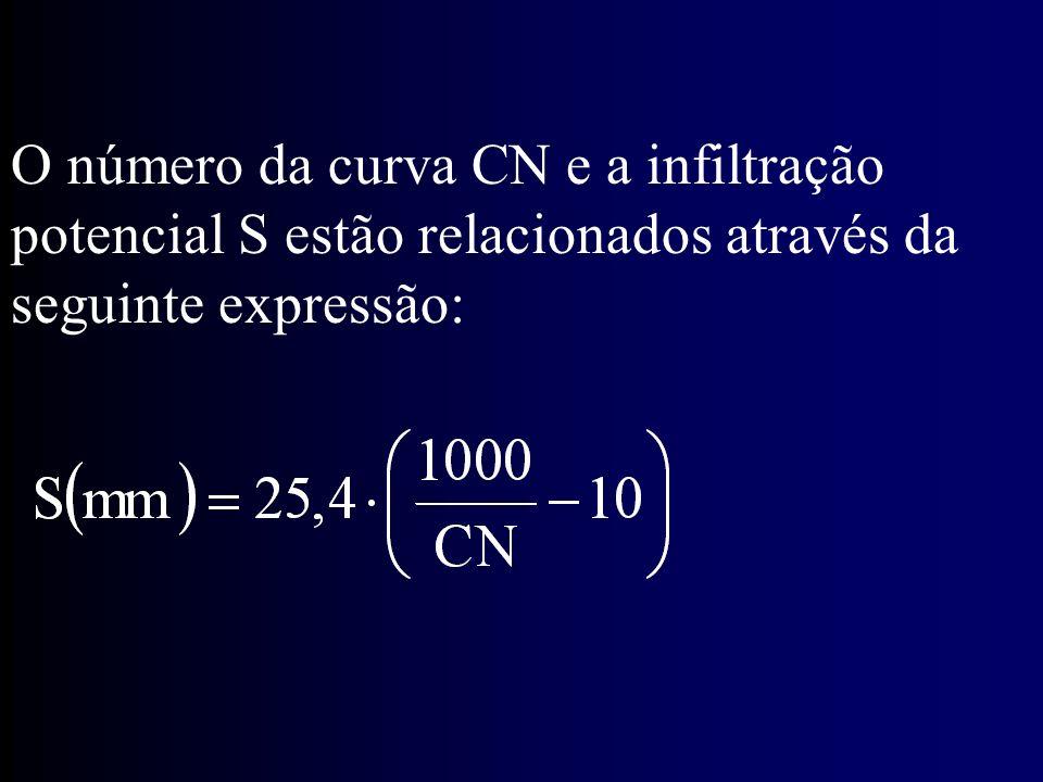 O número da curva CN e a infiltração potencial S estão relacionados através da seguinte expressão: