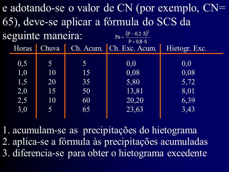e adotando-se o valor de CN (por exemplo, CN= 65), deve-se aplicar a fórmula do SCS da seguinte maneira: 0,5 1,0 1,5 2,0 2,5 3,0 5 10 20 15 10 5 ChuvaHoras 1.