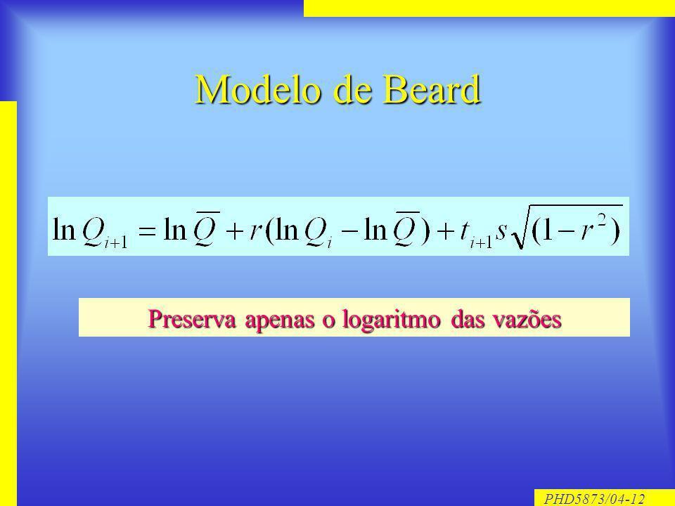 PHD5873/04-12 Modelo de Beard Preserva apenas o logaritmo das vazões