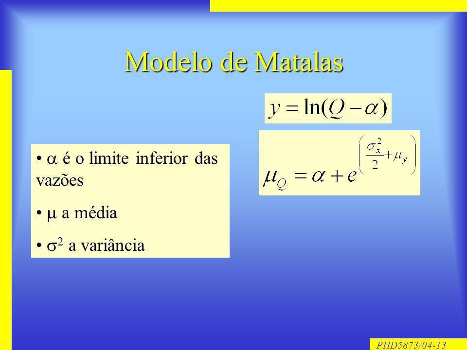 PHD5873/04-13 Modelo de Matalas é o limite inferior das vazões é o limite inferior das vazões a média a média 2 a variância 2 a variância