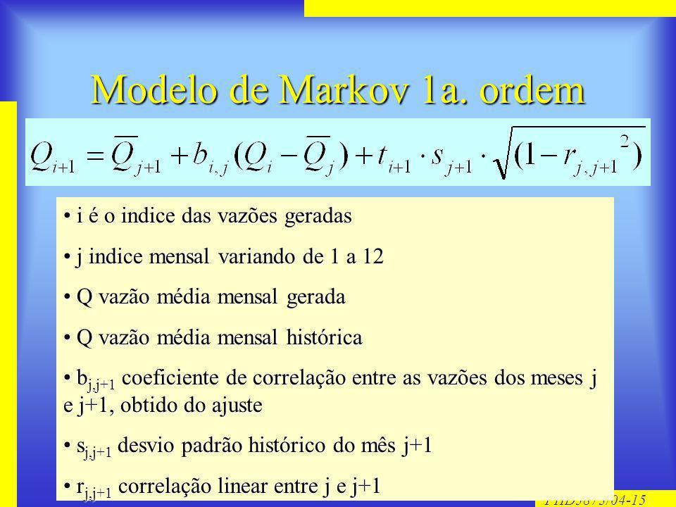 PHD5873/04-15 Modelo de Markov 1a. ordem i é o indice das vazões geradas i é o indice das vazões geradas j indice mensal variando de 1 a 12 j indice m