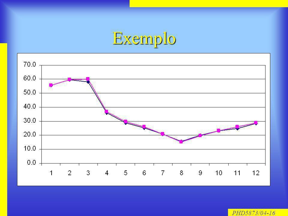 PHD5873/04-16 Exemplo
