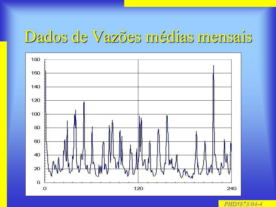PHD5873/04-4 Dados de Vazões médias mensais