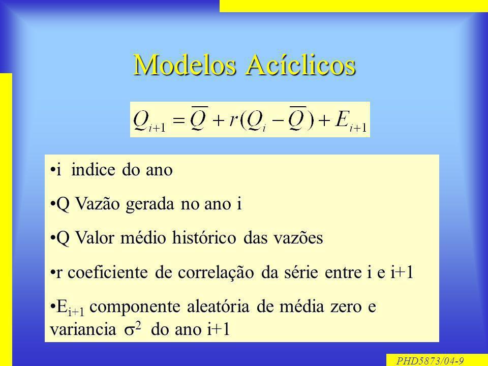 PHD5873/04-9 Modelos Acíclicos i indice do anoi indice do ano Q Vazão gerada no ano iQ Vazão gerada no ano i Q Valor médio histórico das vazõesQ Valor médio histórico das vazões r coeficiente de correlação da série entre i e i+1r coeficiente de correlação da série entre i e i+1 E i+1 componente aleatória de média zero e variancia 2 do ano i+1E i+1 componente aleatória de média zero e variancia 2 do ano i+1