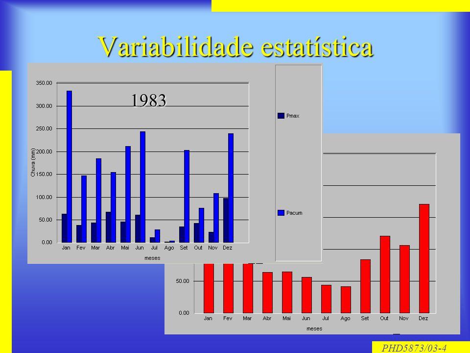 PHD5873/03-3 Cobertura Pluviométrica