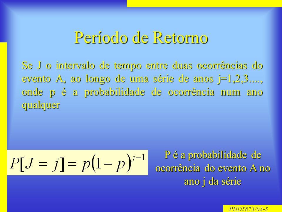 PHD5873/03-4 Variabilidade estatística 1983