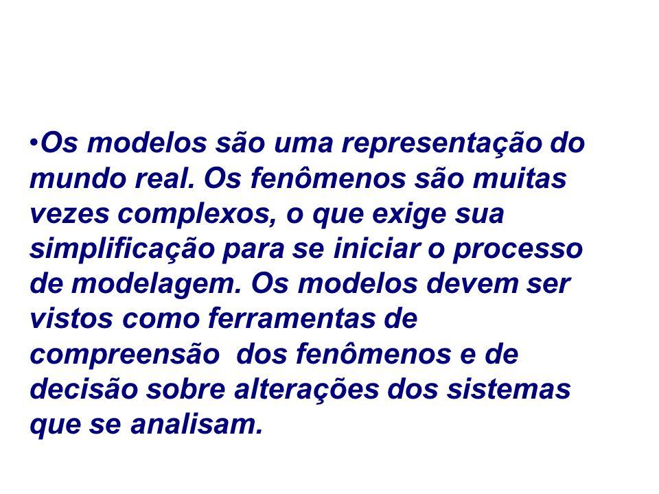 Definição do Modelo.