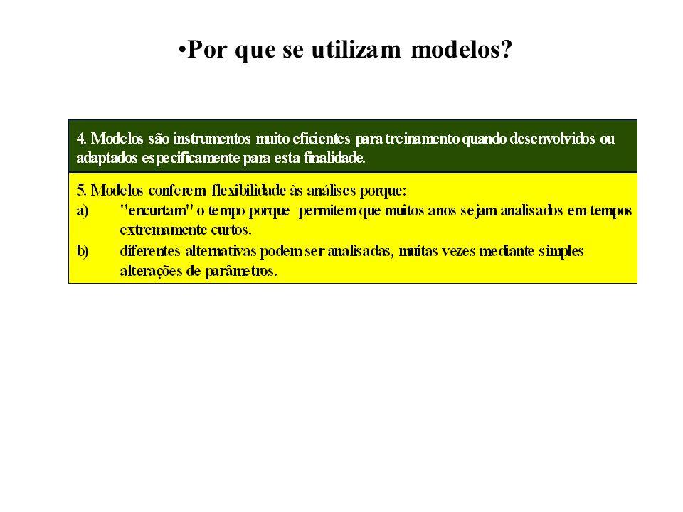 Validação do Modelo.