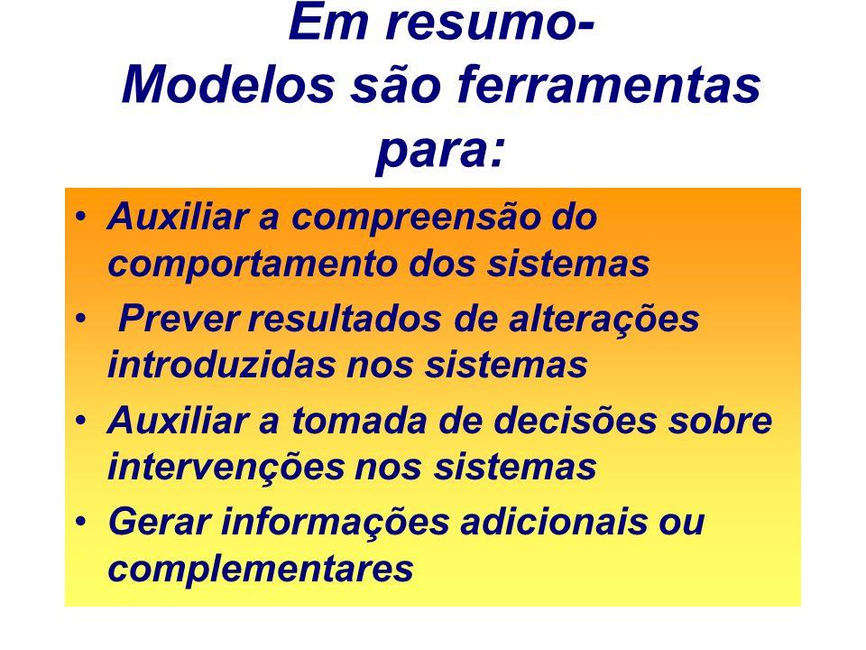 Em resumo- Modelos são ferramentas para: Auxiliar a compreensão do comportamento dos sistemas Prever resultados de alterações introduzidas nos sistemas Auxiliar a tomada de decisões sobre intervenções nos sistemas Gerar informações adicionais ou complementares