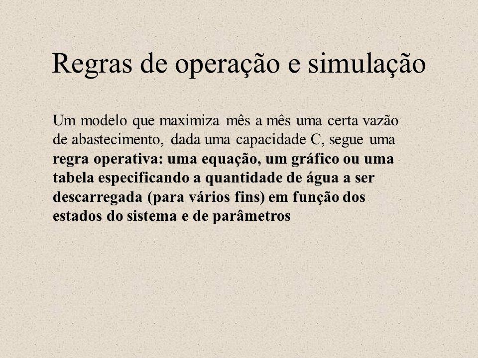 Regras de operação e simulação Um modelo que maximiza mês a mês uma certa vazão de abastecimento, dada uma capacidade C, segue uma regra operativa: um