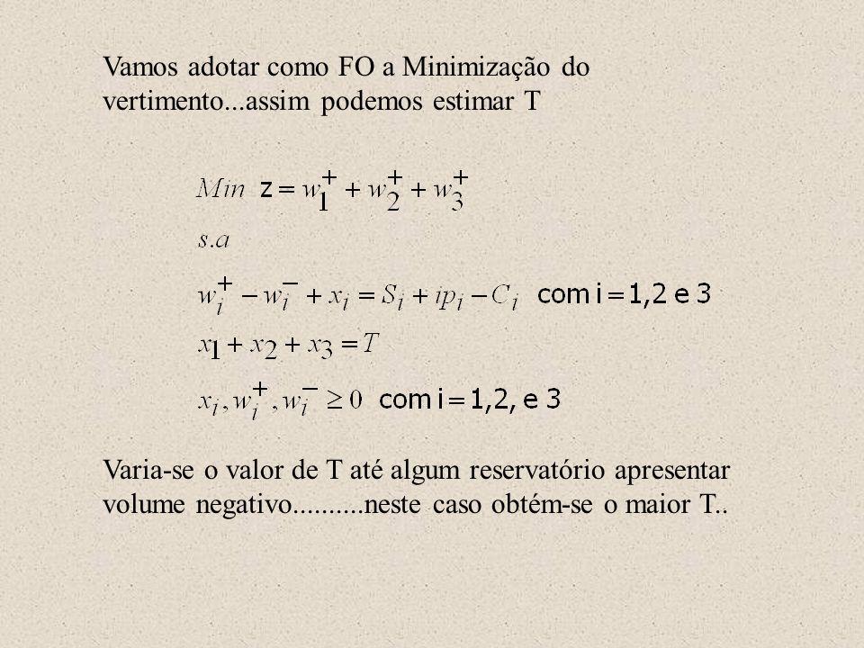 Vamos adotar como FO a Minimização do vertimento...assim podemos estimar T Varia-se o valor de T até algum reservatório apresentar volume negativo....