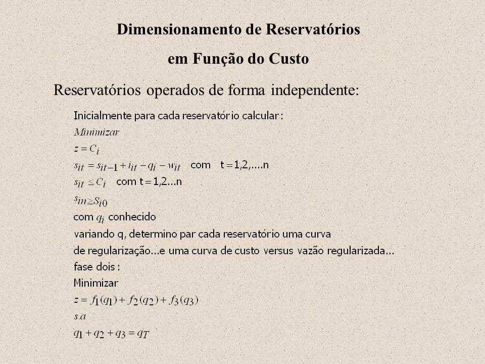 Dimensionamento de Reservatórios em Função do Custo Reservatórios operados de forma independente: