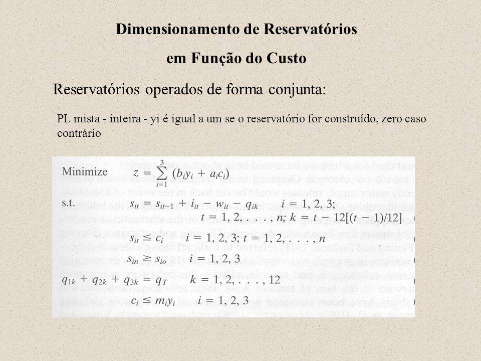 Dimensionamento de Reservatórios em Função do Custo Reservatórios operados de forma conjunta: PL mista - inteira - yi é igual a um se o reservatório f