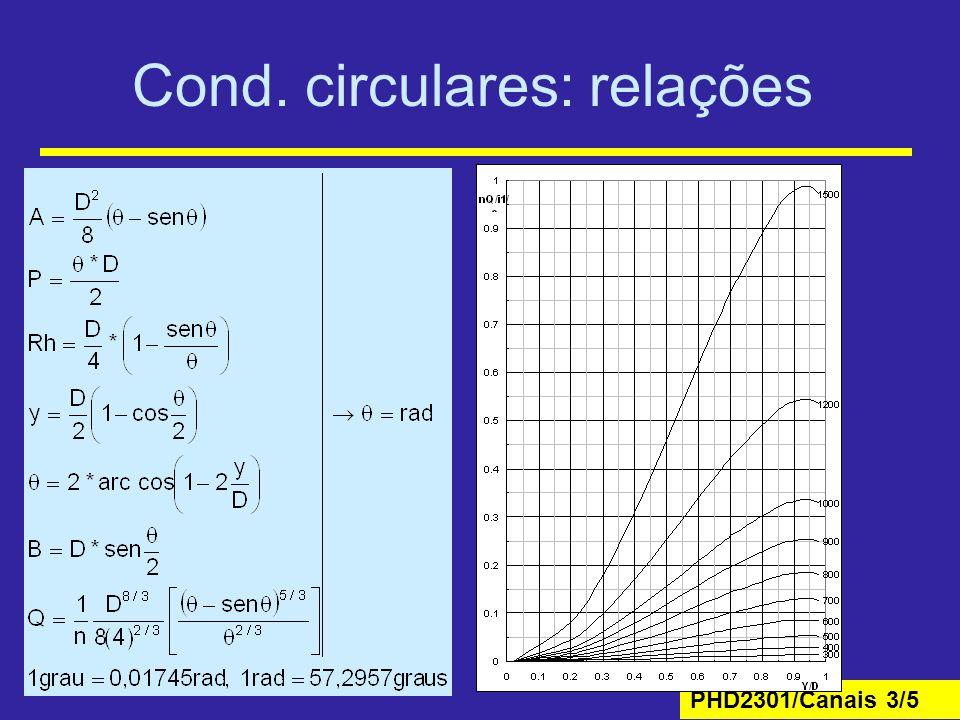 PHD2301/Canais 3/6 Canais de Grande Largura Um canal é considerado de grande largura quando as tensões tangenciais nas paredes tem pouca influência na resistência total ao escoamento