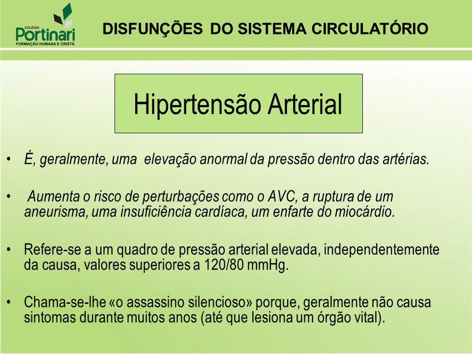 Hipertensão Arterial É, geralmente, uma elevação anormal da pressão dentro das artérias. Aumenta o risco de perturbações como o AVC, a ruptura de um a