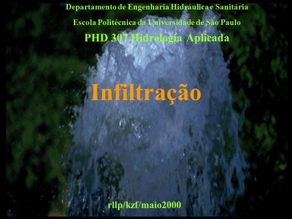 Conceitos Infiltração: é a penetração da água no solo Taxa de Infiltração: é a velocidade ou intensidade da penetração da água no solo (mm/hora, mm/dia etc) Infiltração acumulada: é a quantidade de água total infiltrada após um determinado tempo (mm)