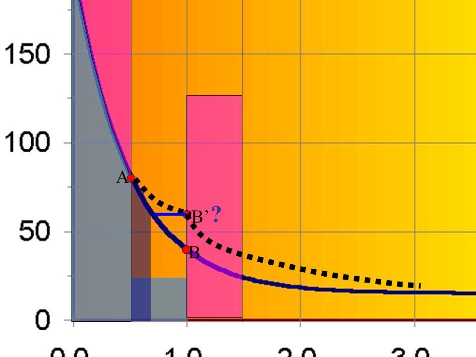 Metodologia para determinação do Hidrograma de Cheia Escolha do Período de Retorno Tormenta de Projeto Escoamento Superficial Direto Vazões e Volumes de Projeto Dimensionamento Hidráulico Política Economia Hidrometeor.