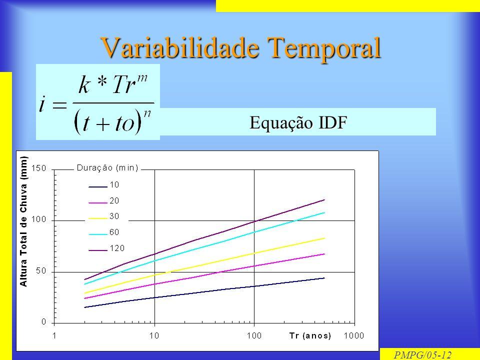 PMPG/05-11 Variabilidade espacial