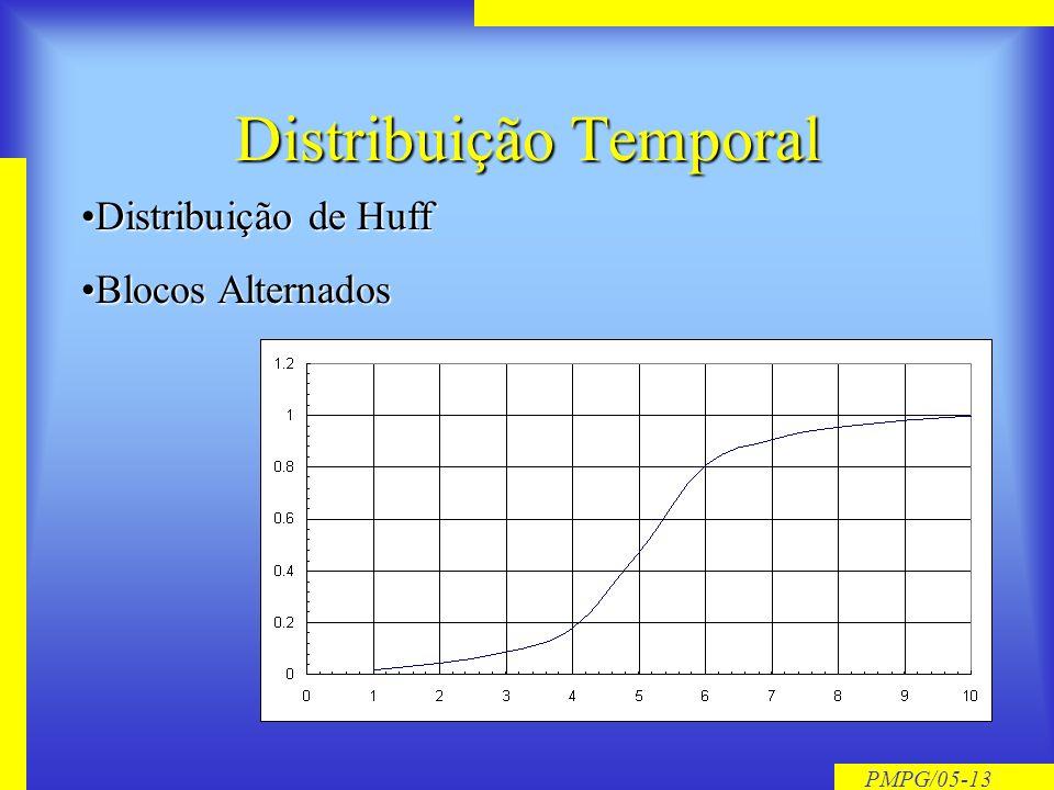 PMPG/05-12 Variabilidade Temporal Equação IDF