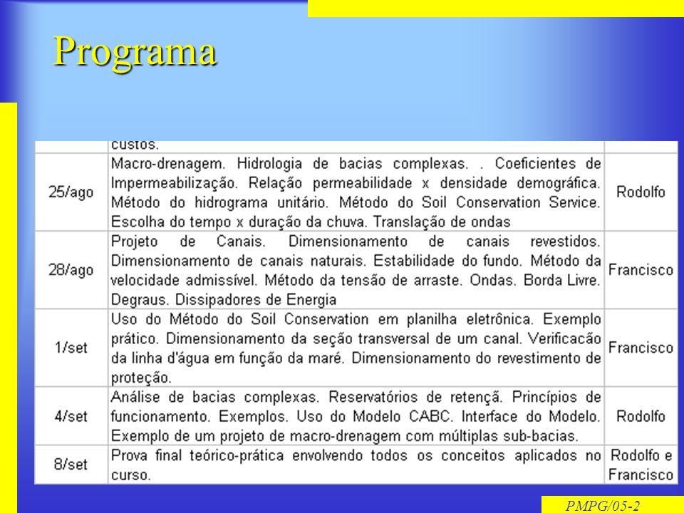 PMPG/05-1 DRENAGEM URBANA Prefeitura de Praia Grande Aula 5 – Macro-Drenagem – Hidrologia de Bacias Complexas Praia Grande, 25 de agosto de 2003 Prof.