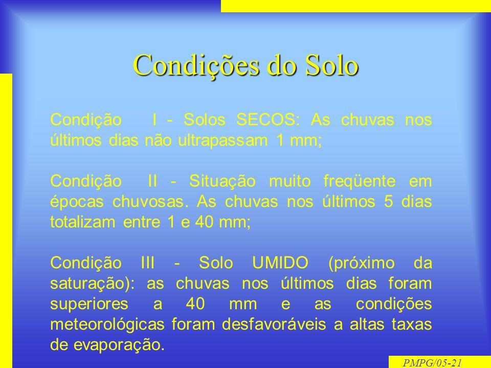PMPG/05-20 Infiltração Soil Cons Service para P > 0.2 S Q -> escoamento superficial direto em mm CN é uma função do tipo de solo, cobertura vegetal, e
