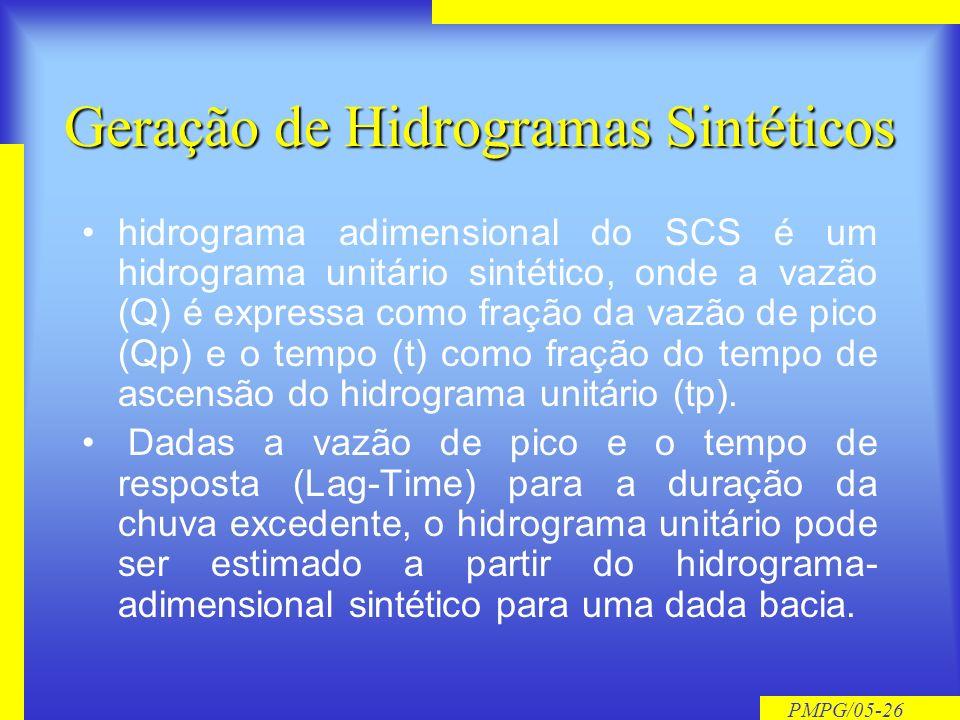 PMPG/05-25 Críticas a fórmula proposta pelo SCS é empírica e teoricamente inconsistente se for transformada em fórmula de infiltração, a fórmula do SC