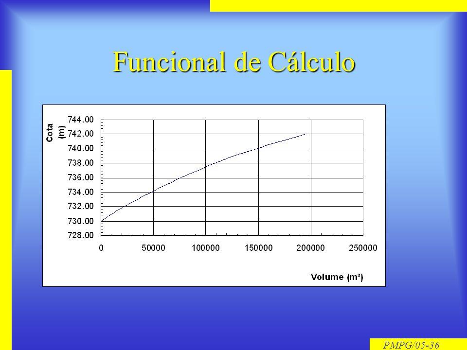 PMPG/05-35 Curva Cota x Descarga Curva Cota x Volume Cota x Volume