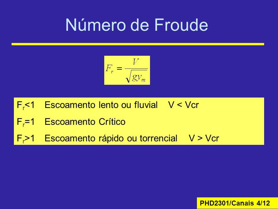 PHD2301/Canais 4/12 Número de Froude F r <1Escoamento lento ou fluvial V < Vcr F r =1Escoamento Crítico F r >1Escoamento rápido ou torrencial V > Vcr