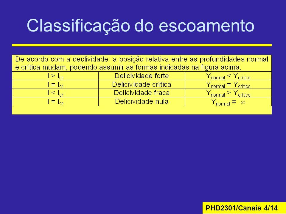PHD2301/Canais 4/14 Classificação do escoamento