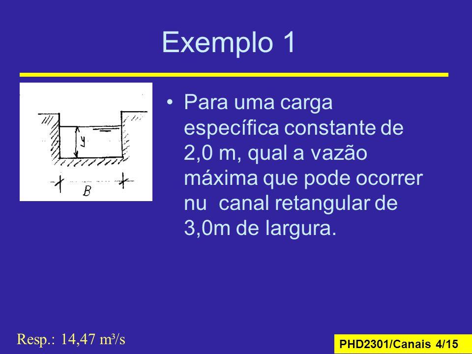 PHD2301/Canais 4/15 Exemplo 1 Para uma carga específica constante de 2,0 m, qual a vazão máxima que pode ocorrer nu canal retangular de 3,0m de largur