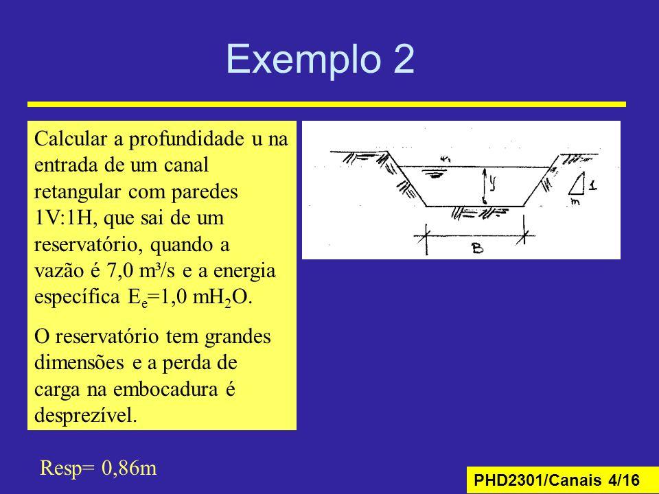 PHD2301/Canais 4/16 Exemplo 2 Calcular a profundidade u na entrada de um canal retangular com paredes 1V:1H, que sai de um reservatório, quando a vazã