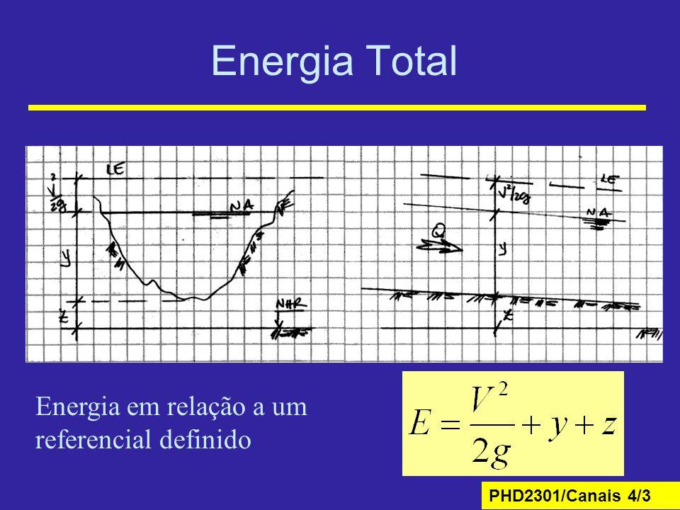 PHD2301/Canais 4/3 Energia Total Energia em relação a um referencial definido