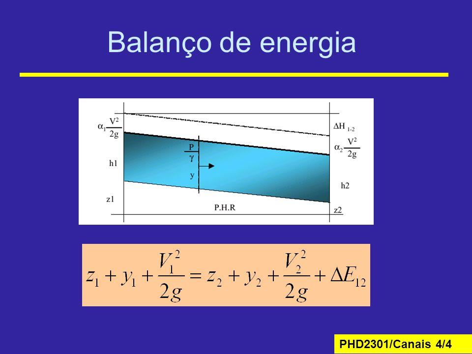PHD2301/Canais 4/15 Exemplo 1 Para uma carga específica constante de 2,0 m, qual a vazão máxima que pode ocorrer nu canal retangular de 3,0m de largura.