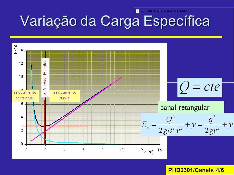 PHD2301/Canais 4/6 Variação da Carga Específica canal retangular